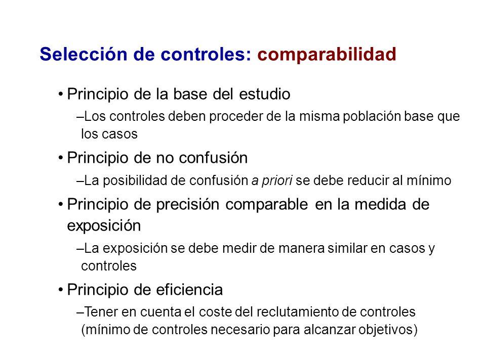 Selección de controles: comparabilidad Principio de la base del estudio –Los controles deben proceder de la misma población base que los casos Princip