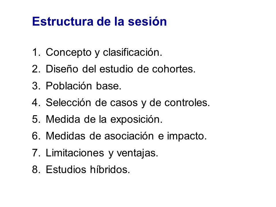 Estructura de la sesión 1.Concepto y clasificación. 2.Diseño del estudio de cohortes. 3.Población base. 4.Selección de casos y de controles. 5.Medida