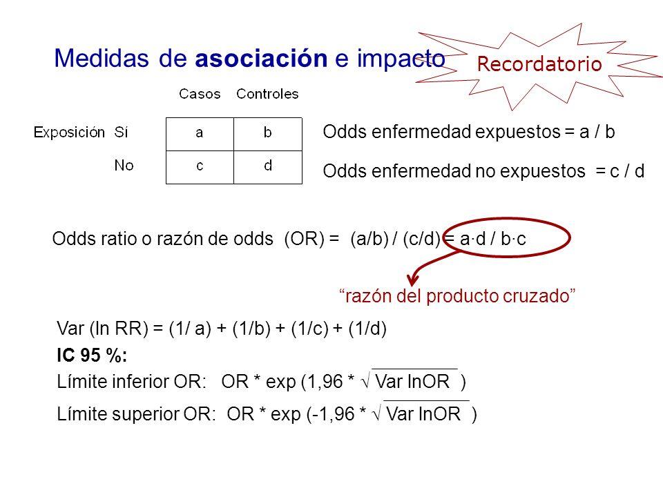 Recordatorio Odds enfermedad expuestos = a / b Odds enfermedad no expuestos = c / d Odds ratio o razón de odds (OR) = (a/b) / (c/d) = a·d / b·c razón
