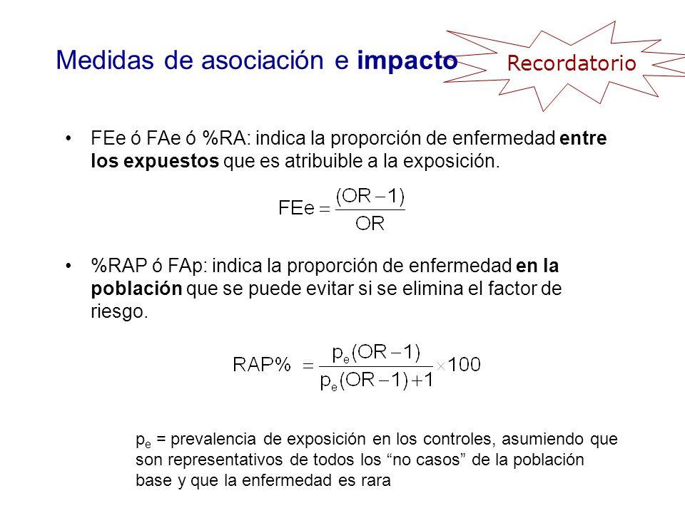FEe ó FAe ó %RA: indica la proporción de enfermedad entre los expuestos que es atribuible a la exposición. %RAP ó FAp: indica la proporción de enferme
