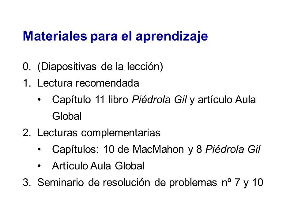 Materiales para el aprendizaje 0.(Diapositivas de la lección) 1.Lectura recomendada Capítulo 11 libro Piédrola Gil y artículo Aula Global 2.Lecturas c