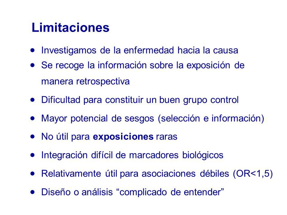 Limitaciones Investigamos de la enfermedad hacia la causa Se recoge la información sobre la exposición de manera retrospectiva Dificultad para constit