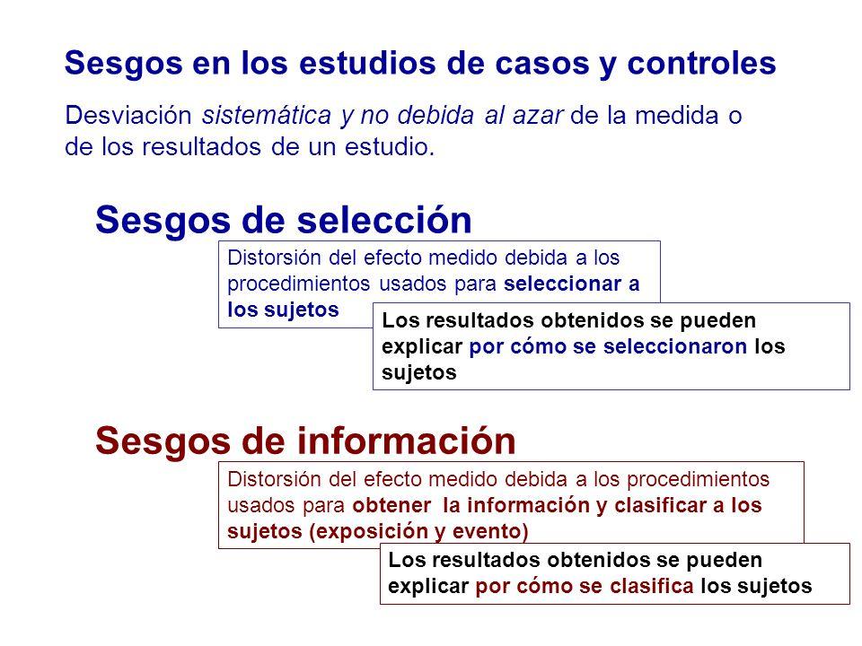 Sesgos en los estudios de casos y controles Desviación sistemática y no debida al azar de la medida o de los resultados de un estudio. Distorsión del