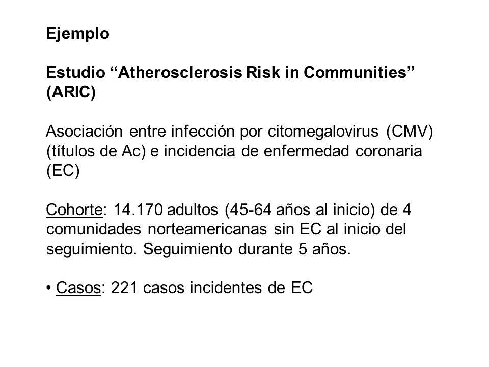 Ejemplo Estudio Atherosclerosis Risk in Communities (ARIC) Asociación entre infección por citomegalovirus (CMV) (títulos de Ac) e incidencia de enferm
