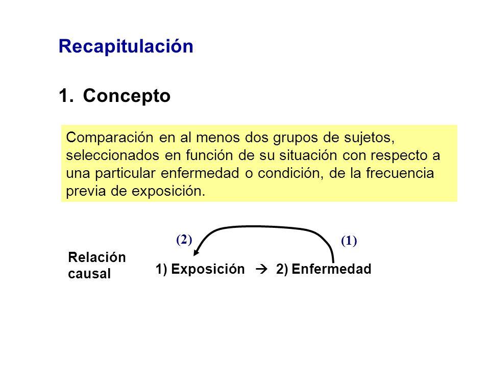 Recapitulación 1.Concepto Comparación en al menos dos grupos de sujetos, seleccionados en función de su situación con respecto a una particular enferm