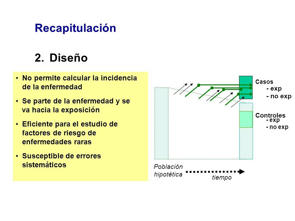 Recapitulación 2.Diseño Casos Controles tiempo Población hipotética - exp - no exp - exp - no exp No permite calcular la incidencia de la enfermedad S