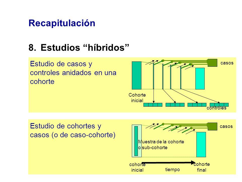 Recapitulación 8.Estudios híbridos Estudio de casos y controles anidados en una cohorte Estudio de cohortes y casos (o de caso-cohorte) Cohorte inicia