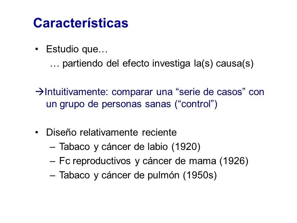 Estudio que… … partiendo del efecto investiga la(s) causa(s) Intuitivamente: comparar una serie de casos con un grupo de personas sanas (control) Dise