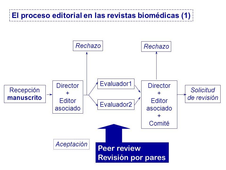 Versión revisada Director + Editor asociado + CE Publicación Rechazo 2ª revisión Aceptación Galeradas Edición técnica El proceso editorial en las revistas biomédicas (2)