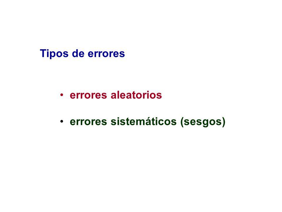 error aleatorio (azar) Diferencia debida al azar entre la estimación obtenida en el estudio y el parámetro que se pretende estudiar.
