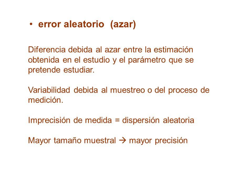 error sistemático (sesgo) Desviación sistemática y no debida al azar de la medida o de los resultados de un estudio.