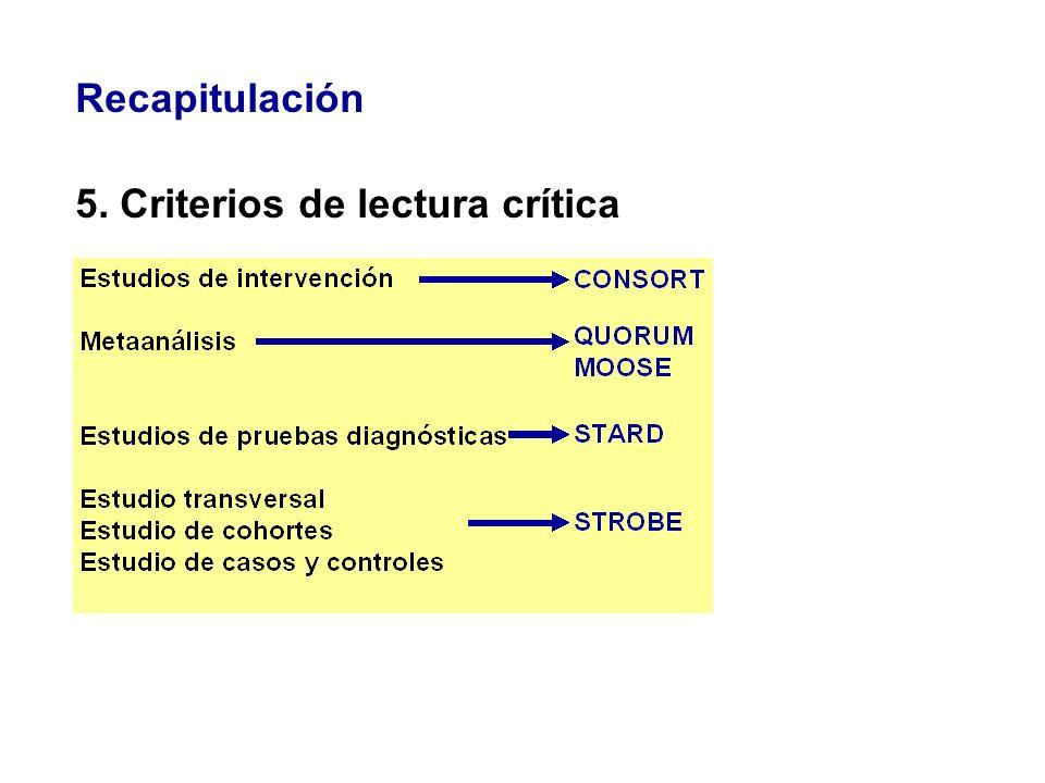 Epidemiología y demografía sanitaria Bloque de epidemiología Tema 20 Lectura crítica de la literatura biomédica Dr.