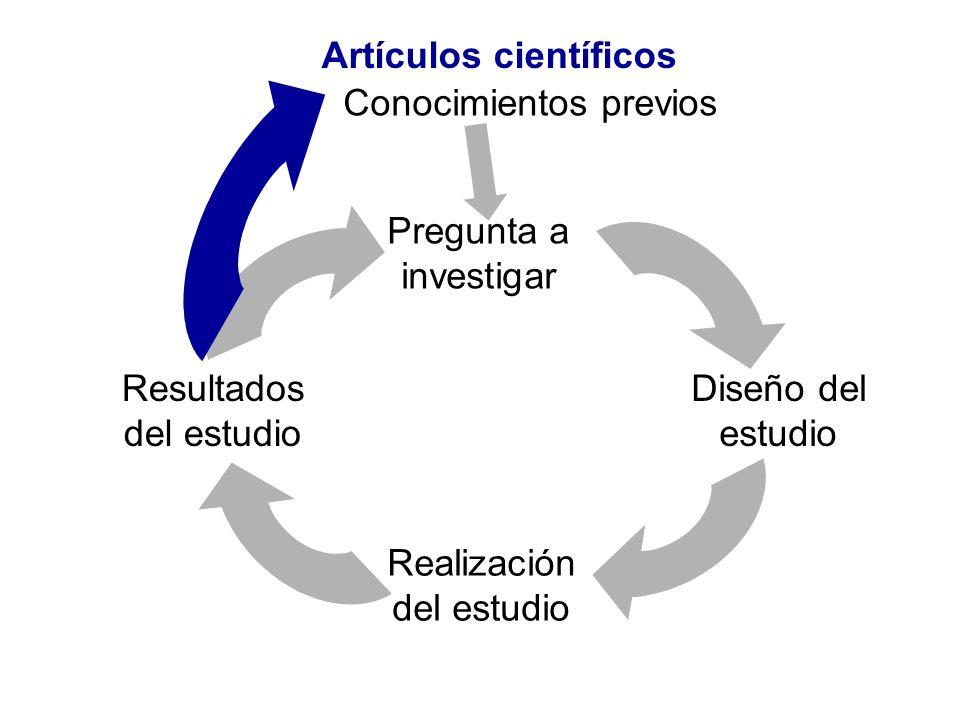 La comunicación de la investigación........