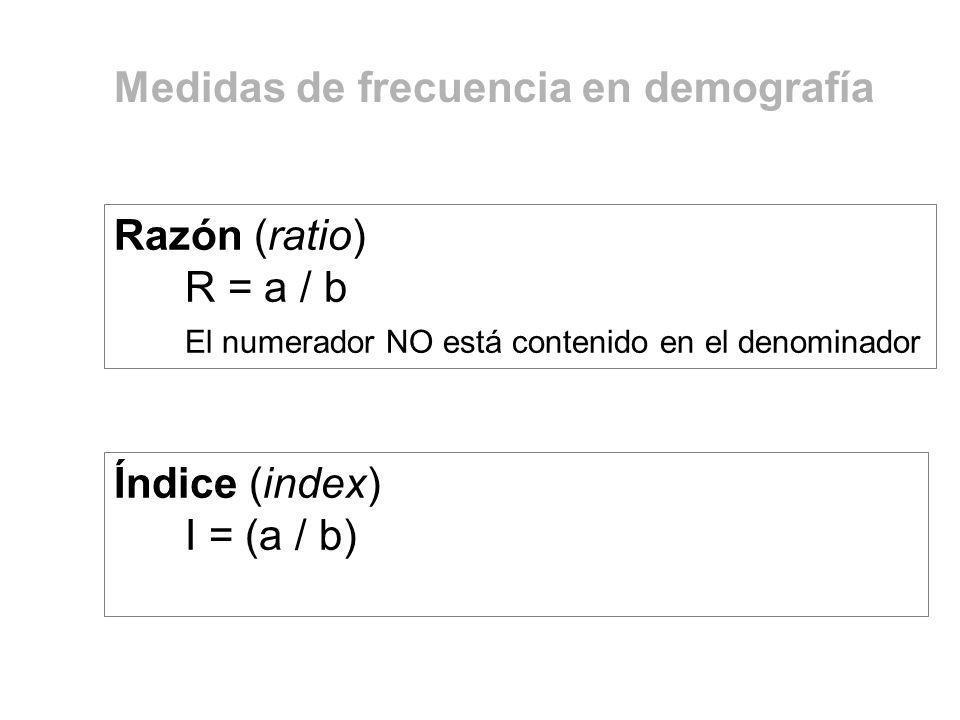 Medidas de frecuencia en demografía Razón (ratio) R = a / b El numerador NO está contenido en el denominador Índice (index) I = (a / b)
