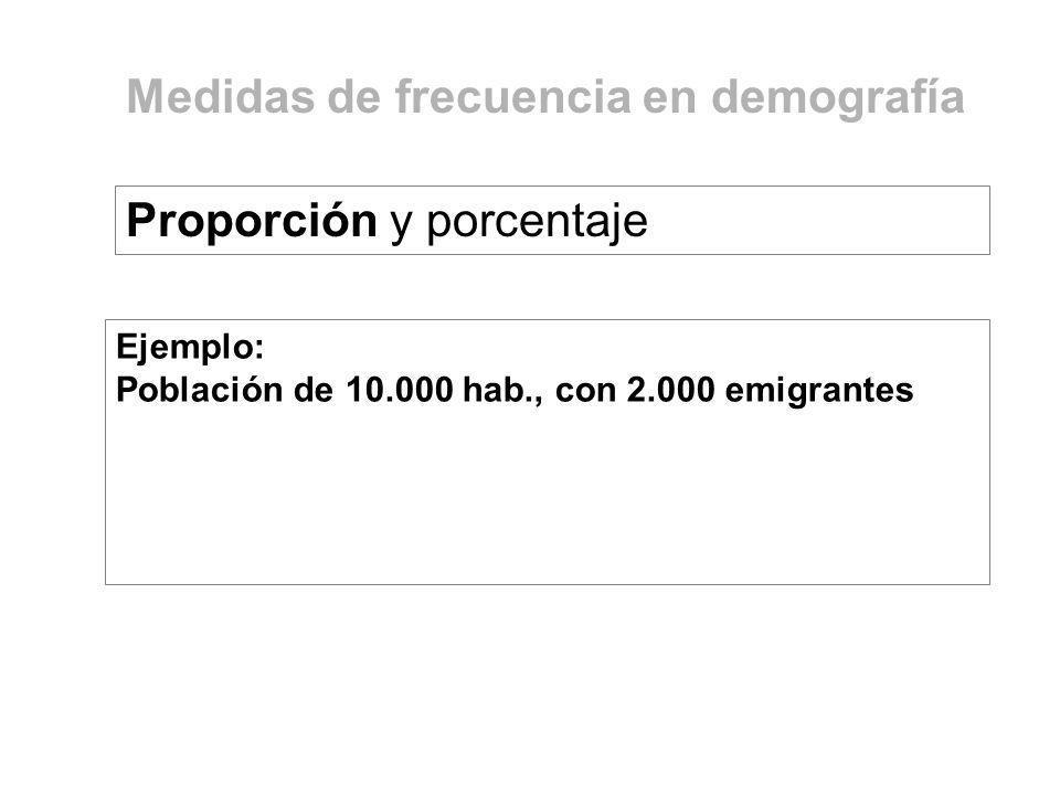 Ejemplo: Población de 10.000 hab., con 2.000 emigrantes Proporción emigrantes = 2.000 / 10.000 = 0,2 Porcentaje = 0,2 x 100 = 20% Proporción y porcent