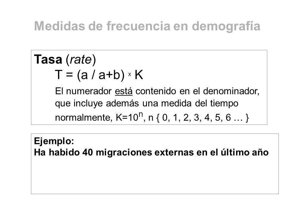 Tasa (rate) T = (a / a+b) x K El numerador está contenido en el denominador, que incluye además una medida del tiempo normalmente, K=10 n, n { 0, 1, 2