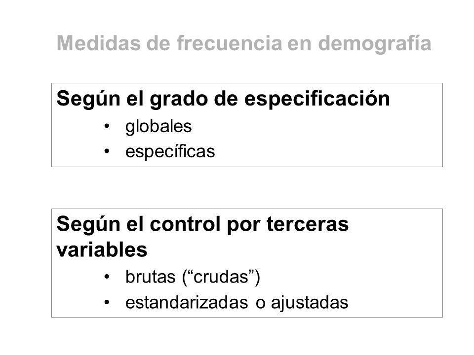 Según el grado de especificación globales específicas Según el control por terceras variables brutas (crudas) estandarizadas o ajustadas Medidas de fr