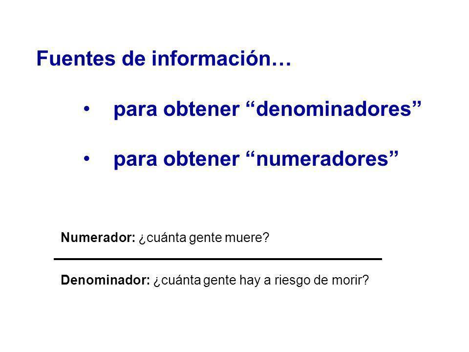 Fuentes de información… para obtener denominadores para obtener numeradores Numerador: ¿cuánta gente muere? Denominador: ¿cuánta gente hay a riesgo de