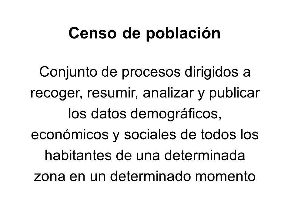 Conjunto de procesos dirigidos a recoger, resumir, analizar y publicar los datos demográficos, económicos y sociales de todos los habitantes de una de