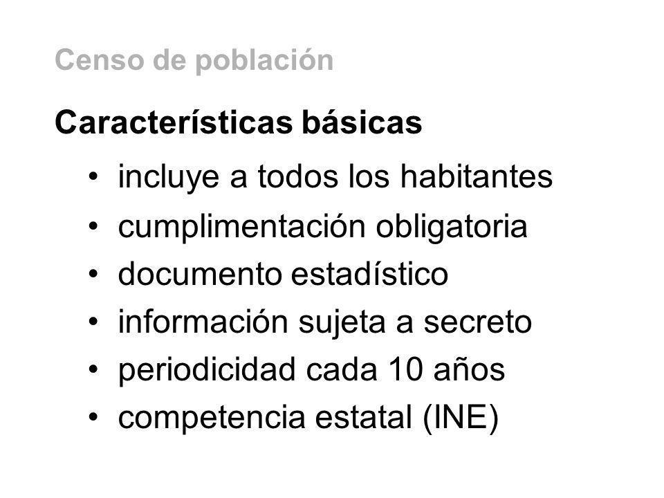 Características básicas incluye a todos los habitantes cumplimentación obligatoria documento estadístico información sujeta a secreto periodicidad cad