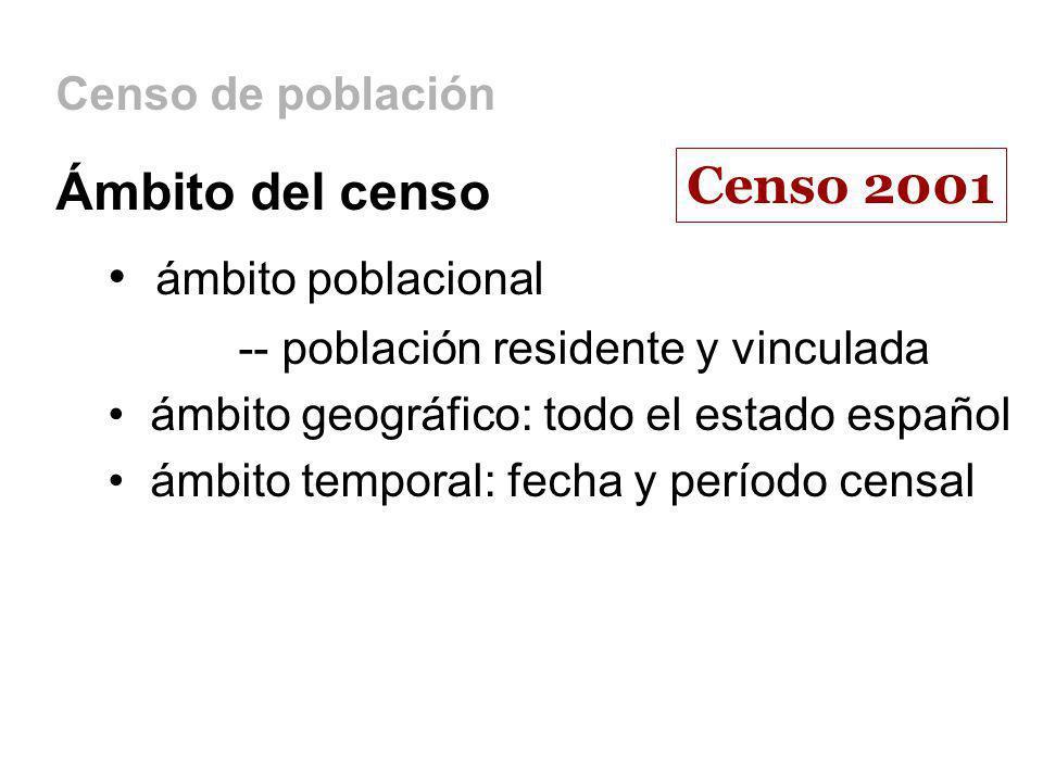 Ámbito del censo ámbito poblacional -- población residente y vinculada ámbito geográfico: todo el estado español ámbito temporal: fecha y período cens