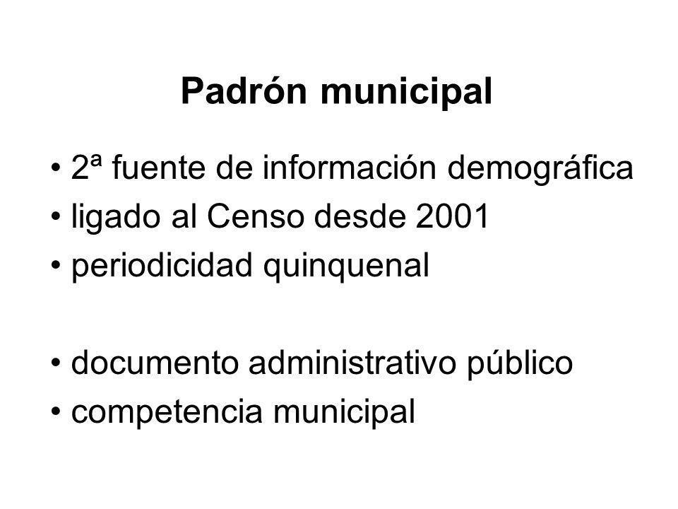 2ª fuente de información demográfica ligado al Censo desde 2001 periodicidad quinquenal documento administrativo público competencia municipal Padrón