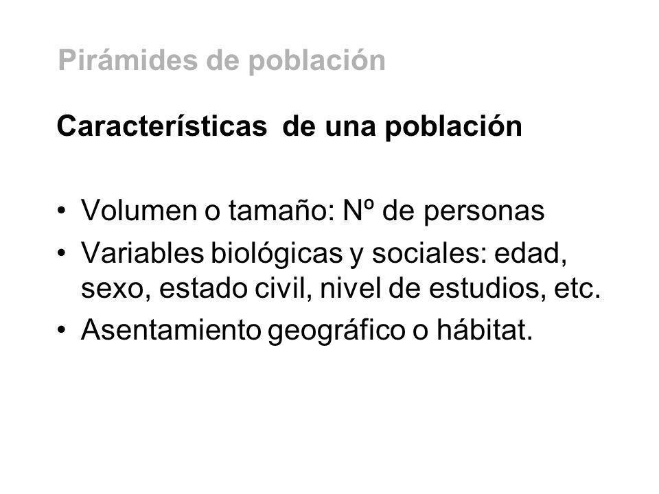 Características de una población Volumen o tamaño: Nº de personas Variables biológicas y sociales: edad, sexo, estado civil, nivel de estudios, etc. A