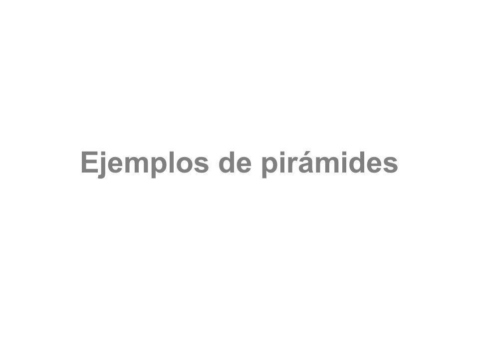 Ejemplos de pirámides