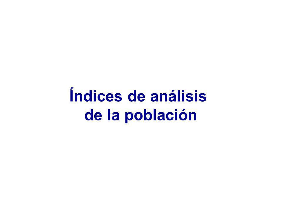 Índices de análisis de la población