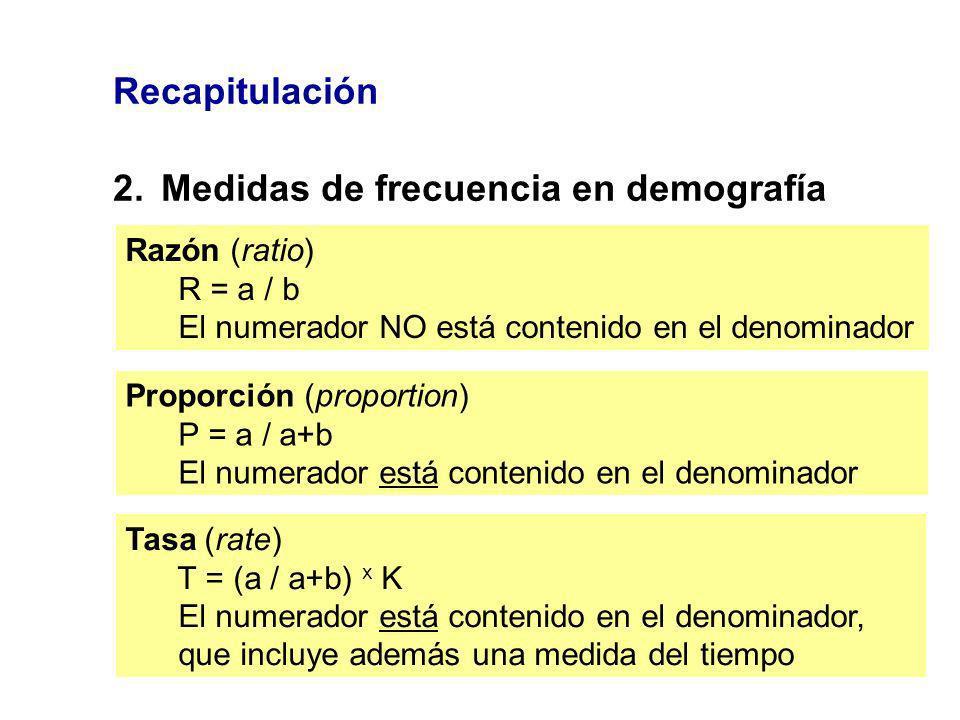 Recapitulación 2.Medidas de frecuencia en demografía Razón (ratio) R = a / b El numerador NO está contenido en el denominador Proporción (proportion)