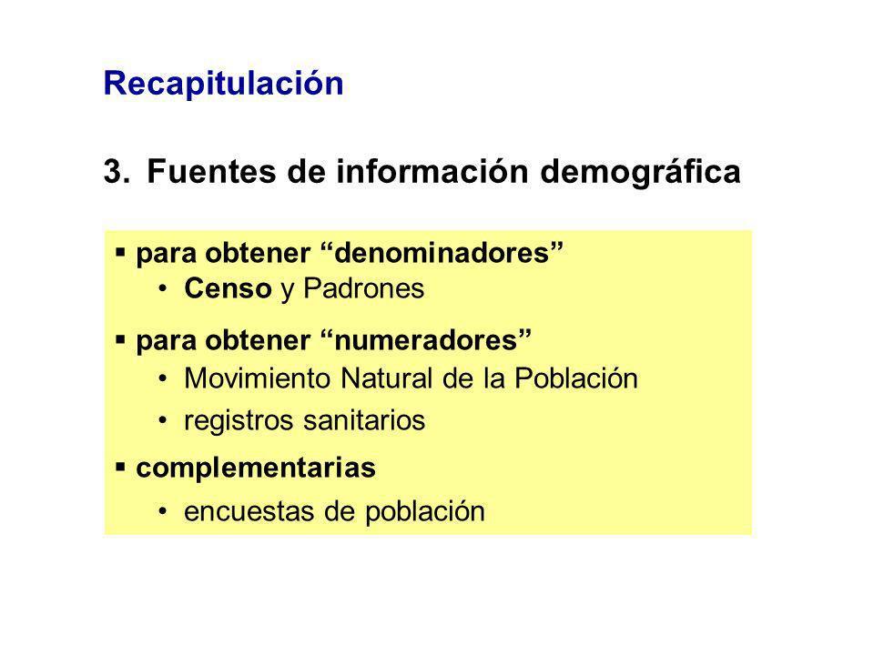 Recapitulación 3.Fuentes de información demográfica para obtener denominadores Censo y Padrones para obtener numeradores Movimiento Natural de la Pobl