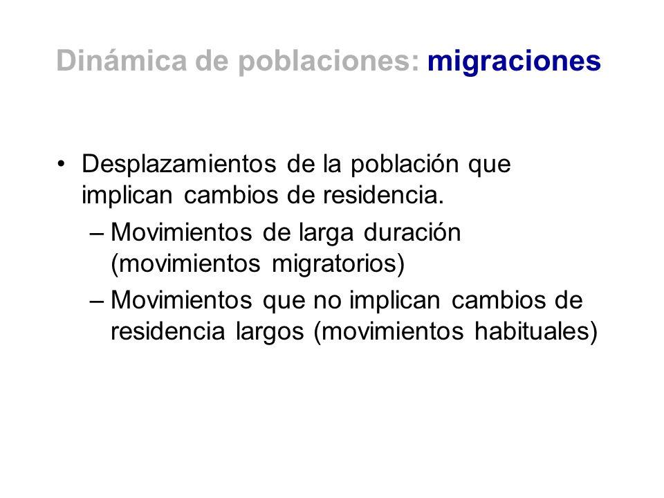 Desplazamientos de la población que implican cambios de residencia. –Movimientos de larga duración (movimientos migratorios) –Movimientos que no impli
