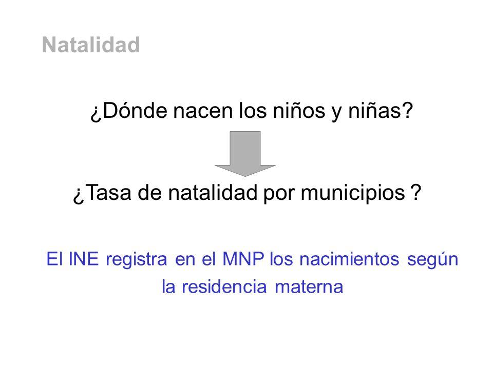 ¿Dónde nacen los niños y niñas? ¿Tasa de natalidad por municipios ? El INE registra en el MNP los nacimientos según la residencia materna Natalidad