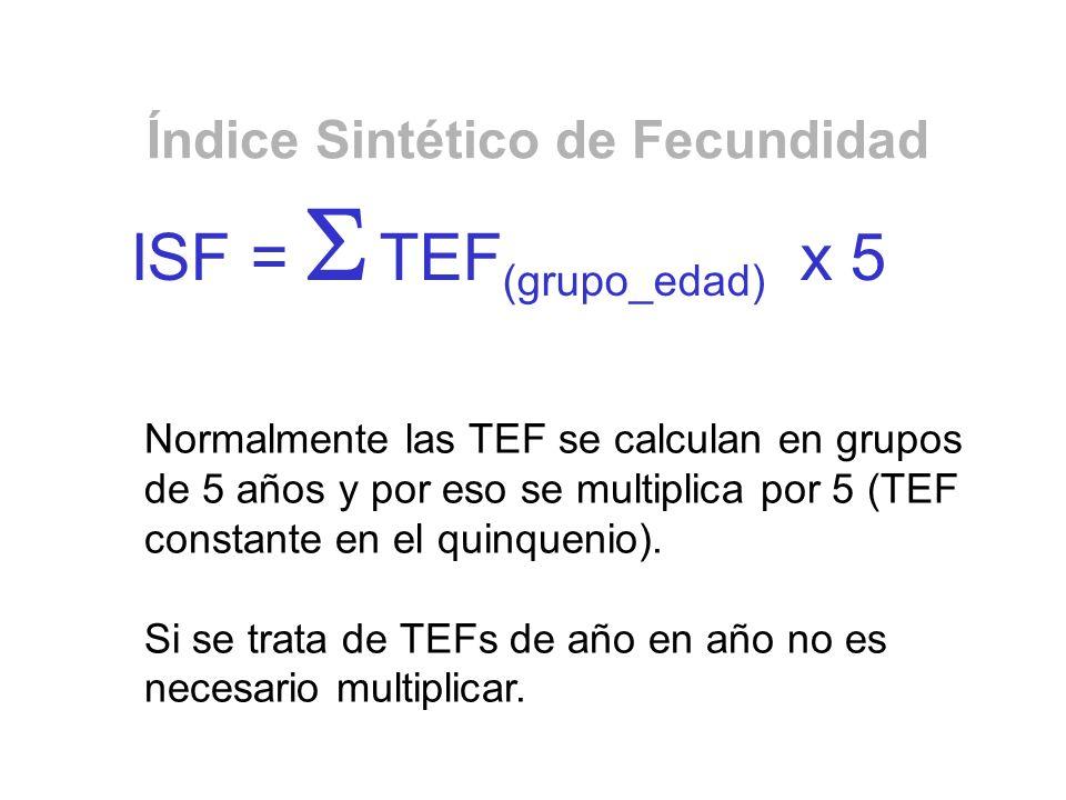 ISF = TEF (grupo_edad) x 5 Normalmente las TEF se calculan en grupos de 5 años y por eso se multiplica por 5 (TEF constante en el quinquenio). Si se t