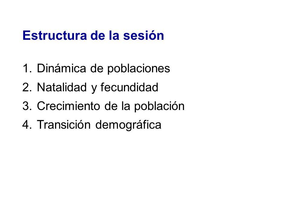 Estructura de la sesión 1.Dinámica de poblaciones 2.Natalidad y fecundidad 3.Crecimiento de la población 4.Transición demográfica