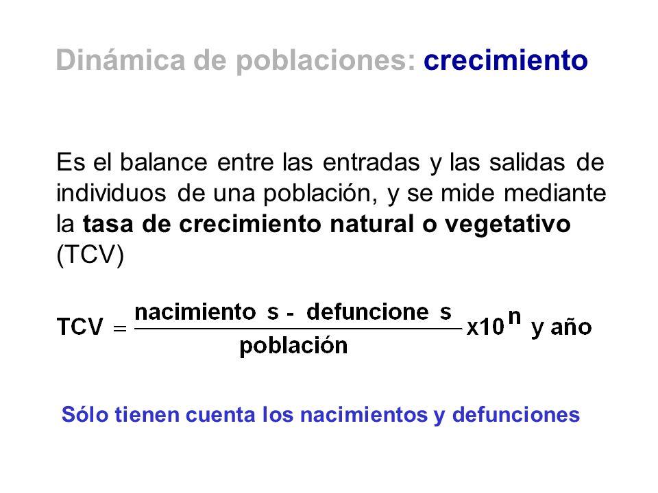 Es el balance entre las entradas y las salidas de individuos de una población, y se mide mediante la tasa de crecimiento natural o vegetativo (TCV) Só