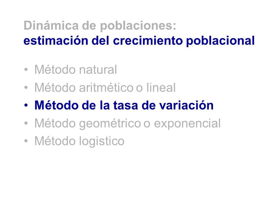 Método natural Método aritmético o lineal Método de la tasa de variación Método geométrico o exponencial Método logistico Dinámica de poblaciones: est