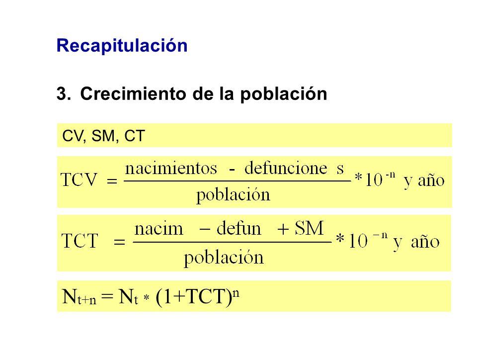 Recapitulación 3.Crecimiento de la población CV, SM, CT N t+n = N t * (1+TCT) n