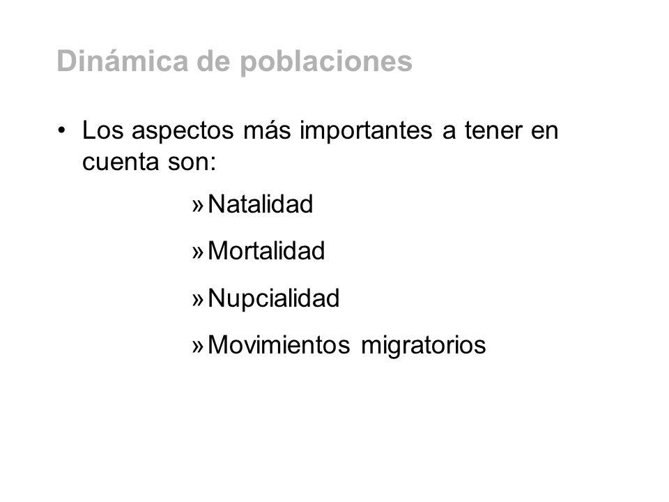 Los aspectos más importantes a tener en cuenta son: »Natalidad »Mortalidad »Nupcialidad »Movimientos migratorios Dinámica de poblaciones