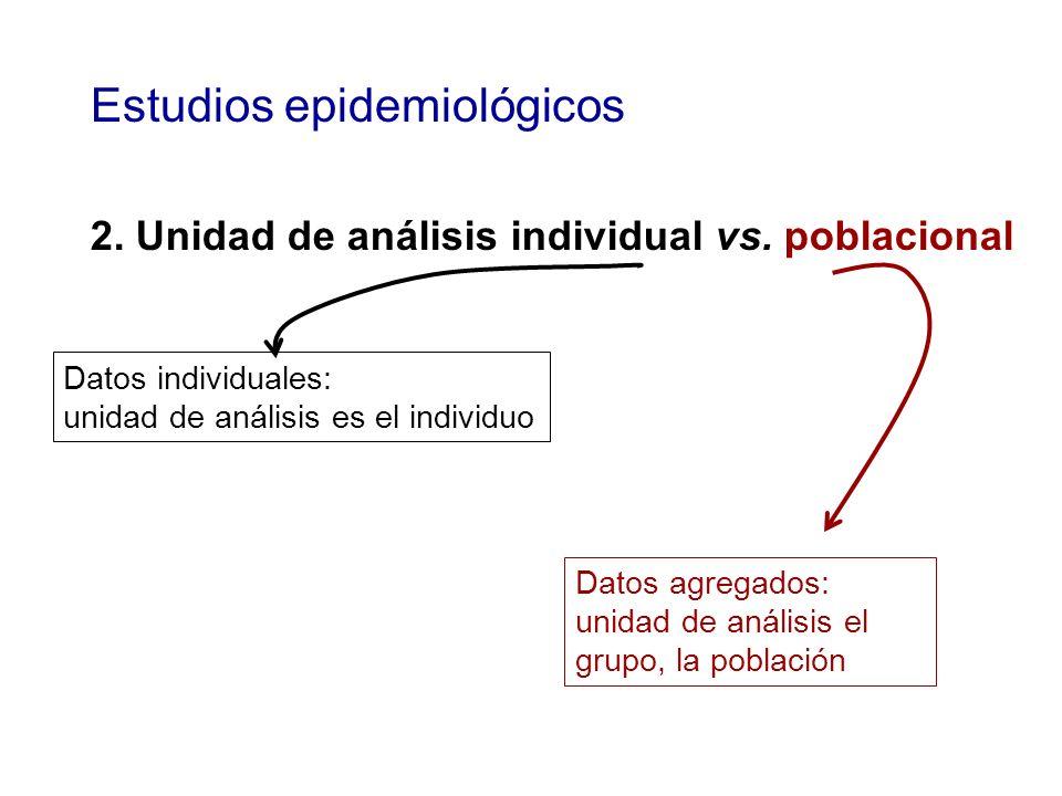Estudios epidemiológicos 2. Unidad de análisis individual vs. poblacional Datos agregados: unidad de análisis el grupo, la población Datos individuale