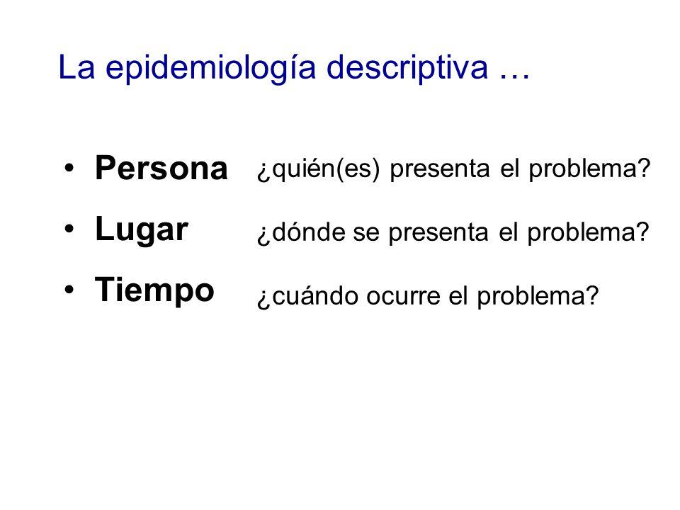 Persona Lugar Tiempo La epidemiología descriptiva … ¿quién(es) presenta el problema? ¿dónde se presenta el problema? ¿cuándo ocurre el problema?