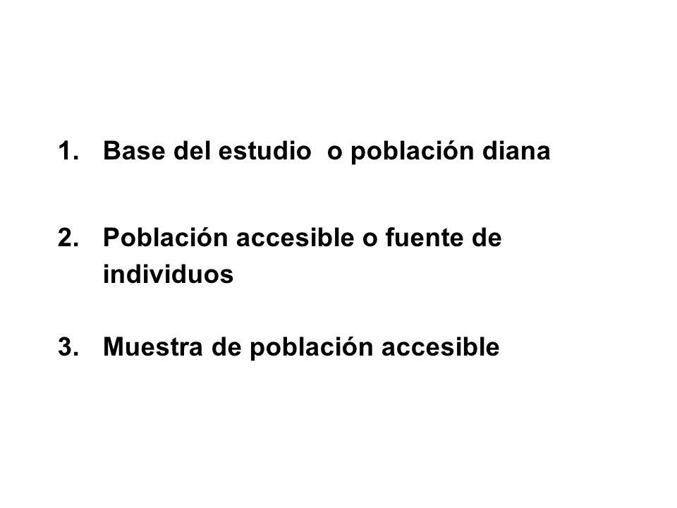 1.Base del estudio o población diana 2.Población accesible o fuente de individuos 3.Muestra de población accesible