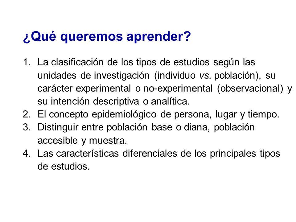 Estructura de la sesión 1.Caracterización de los estudios epidemiológicos.