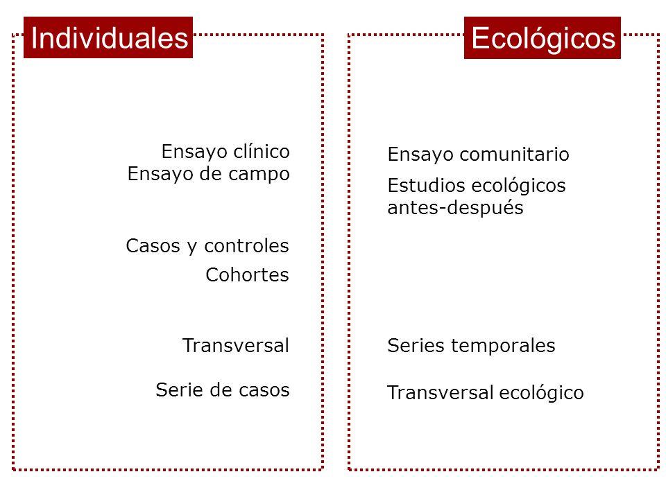 Serie de casos Transversal Cohortes Casos y controles Individuales Ecológicos Ensayo comunitario Estudios ecológicos antes-después Transversal ecológi