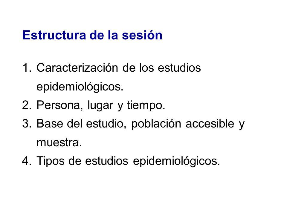 Estructura de la sesión 1.Caracterización de los estudios epidemiológicos. 2.Persona, lugar y tiempo. 3.Base del estudio, población accesible y muestr