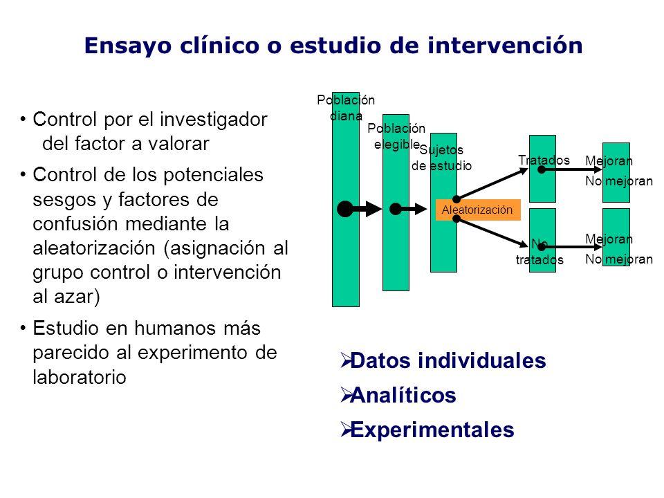 Ensayo clínico o estudio de intervención Control por el investigador del factor a valorar Control de los potenciales sesgos y factores de confusión me