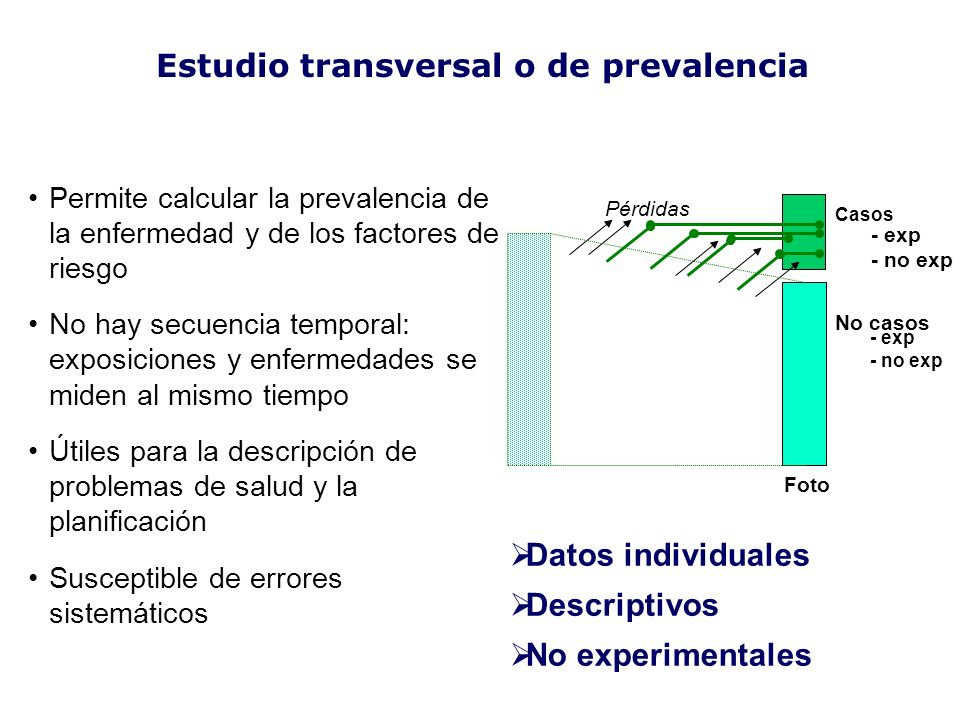 Estudio ecológicos A D B C H G F E Nivel de enfermedad (tasa IAM) Nivel de exposición (media TAD) Grupos de población
