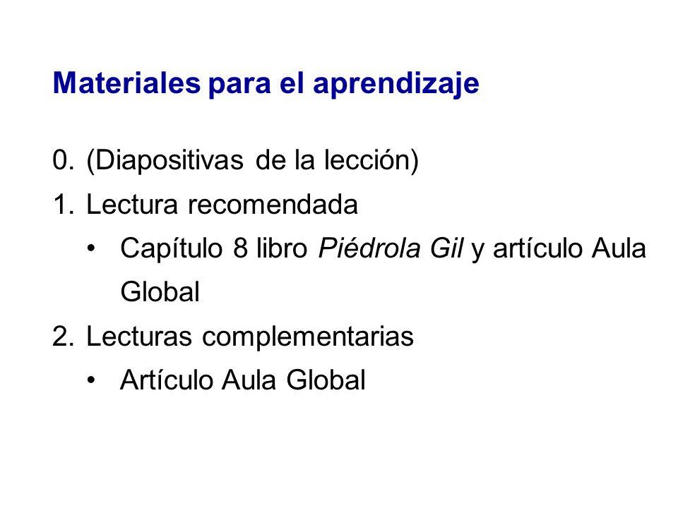 Materiales para el aprendizaje 0.(Diapositivas de la lección) 1.Lectura recomendada Capítulo 8 libro Piédrola Gil y artículo Aula Global 2.Lecturas co