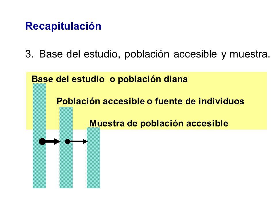 Recapitulación 3.Base del estudio, población accesible y muestra. Base del estudio o población diana Población accesible o fuente de individuos Muestr