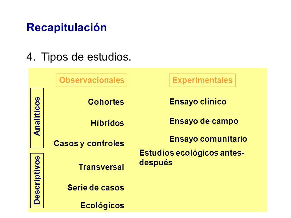 Epidemiología y demografía sanitaria Bloque de epidemiología Tema 8 Principales diseños de estudios epidemiológicos Dr.